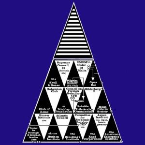 Blaupause: Neue Weltordnung